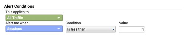 google analytics custom alerts zero sessions